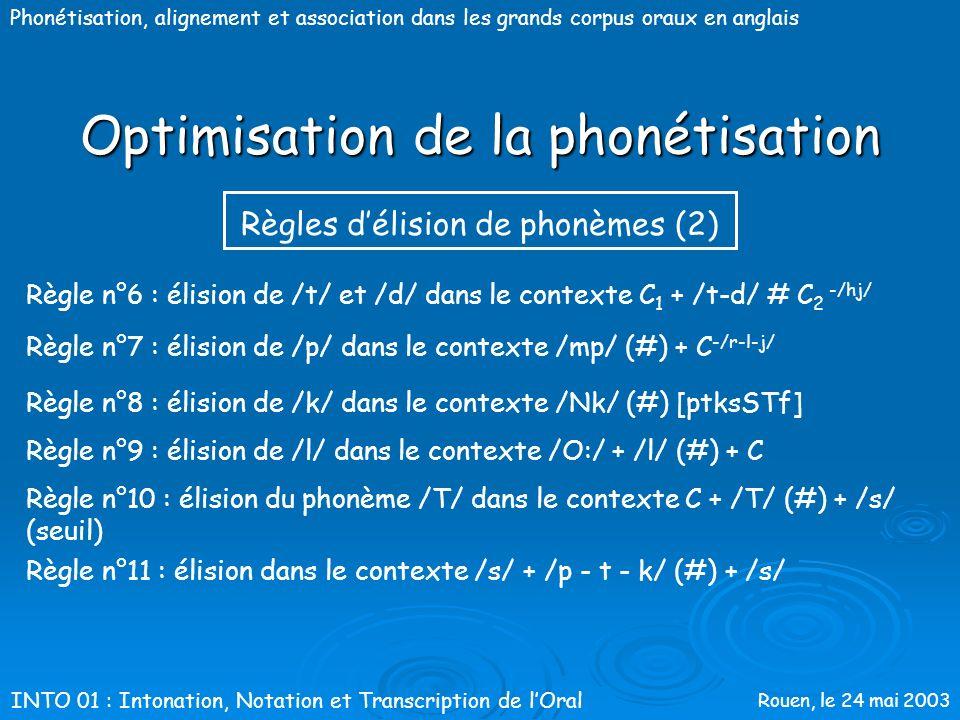 Rouen, le 24 mai 2003 Phonétisation, alignement et association dans les grands corpus oraux en anglais Optimisation de la phonétisation Règles délisio