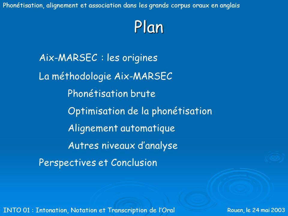 Rouen, le 24 mai 2003 Phonétisation, alignement et association dans les grands corpus oraux en anglaisIntroduction Problématique Alignement / Associat