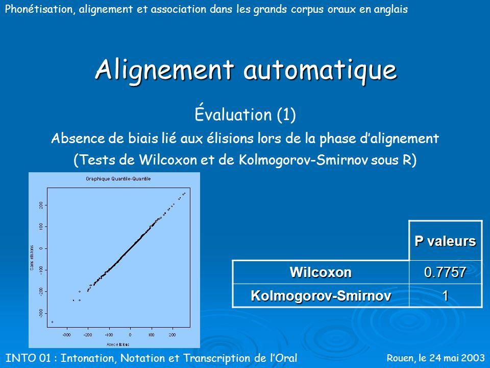 Rouen, le 24 mai 2003 Phonétisation, alignement et association dans les grands corpus oraux en anglais Alignement automatique Méthode Modèles de Marko