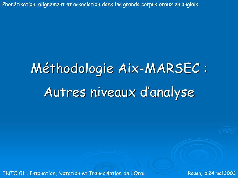 Rouen, le 24 mai 2003 Phonétisation, alignement et association dans les grands corpus oraux en anglais Alignement automatique Évaluation (2) Seuil % d
