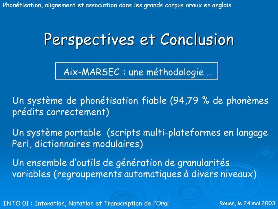 Rouen, le 24 mai 2003 Phonétisation, alignement et association dans les grands corpus oraux en anglais Perspectives et Conclusion Amélioration de lali