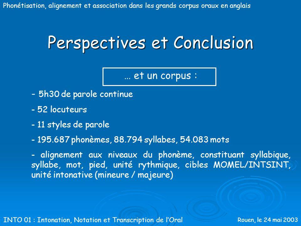 Rouen, le 24 mai 2003 Phonétisation, alignement et association dans les grands corpus oraux en anglais Perspectives et Conclusion Aix-MARSEC : une mét