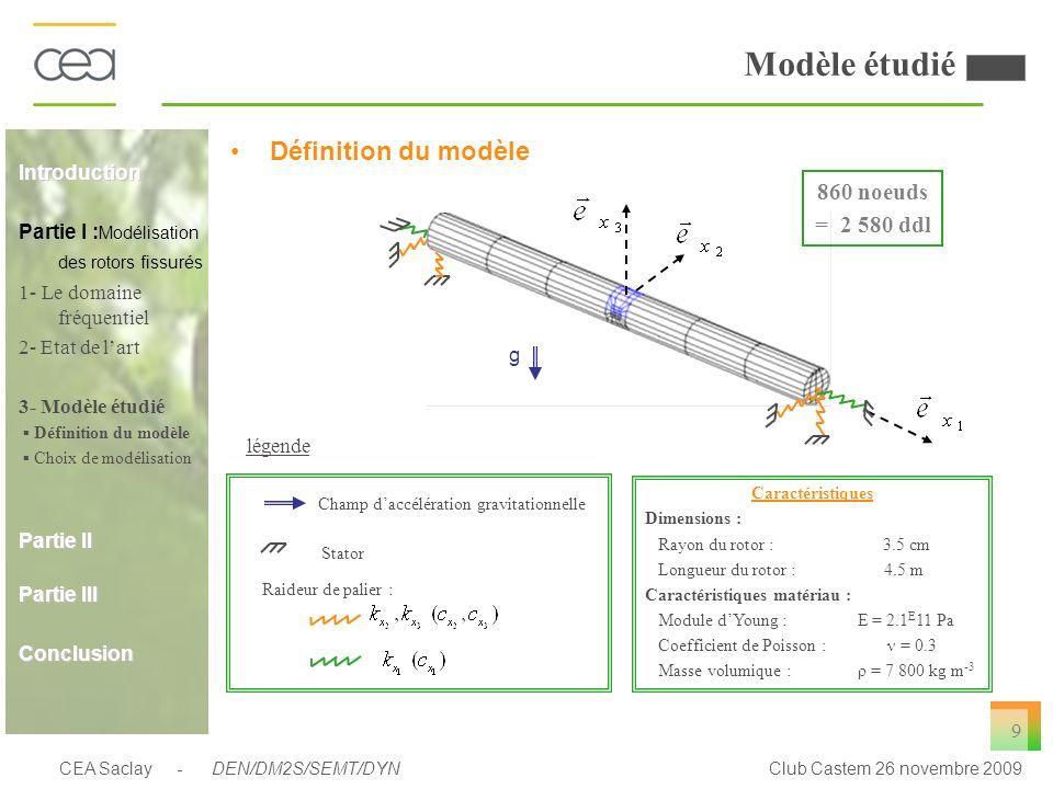CEA Saclay - DEN/DM2S/SEMT/DYNClub Castem 26 novembre 2009 9 Modèle étudié g Raideur de palier : Champ daccélération gravitationnelle Stator légende D