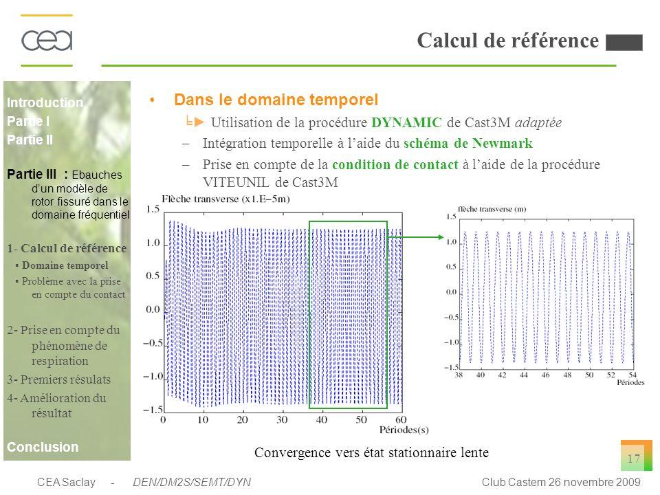 CEA Saclay - DEN/DM2S/SEMT/DYNClub Castem 26 novembre 2009 17 Calcul de référence Dans le domaine temporel Utilisation de la procédure DYNAMIC de Cast