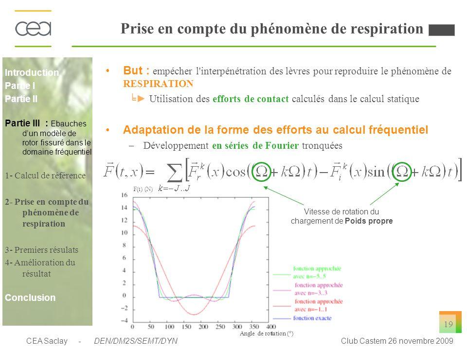 CEA Saclay - DEN/DM2S/SEMT/DYNClub Castem 26 novembre 2009 19 F(t) (N) Angle de rotation (°) Prise en compte du phénomène de respiration But : empéche