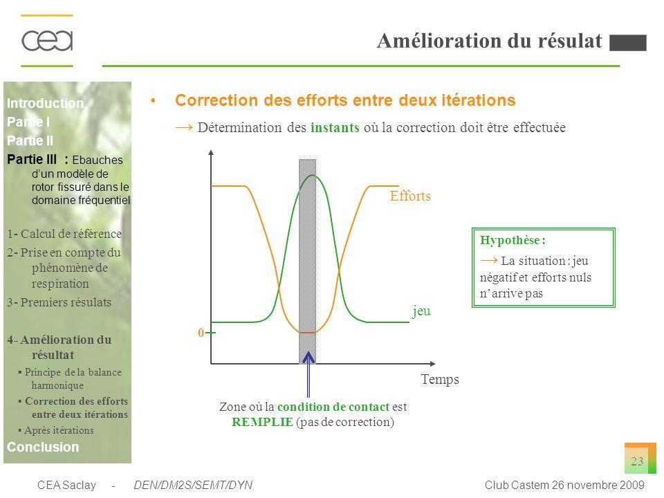 CEA Saclay - DEN/DM2S/SEMT/DYNClub Castem 26 novembre 2009 23 Amélioration du résulat Correction des efforts entre deux itérations Détermination des i