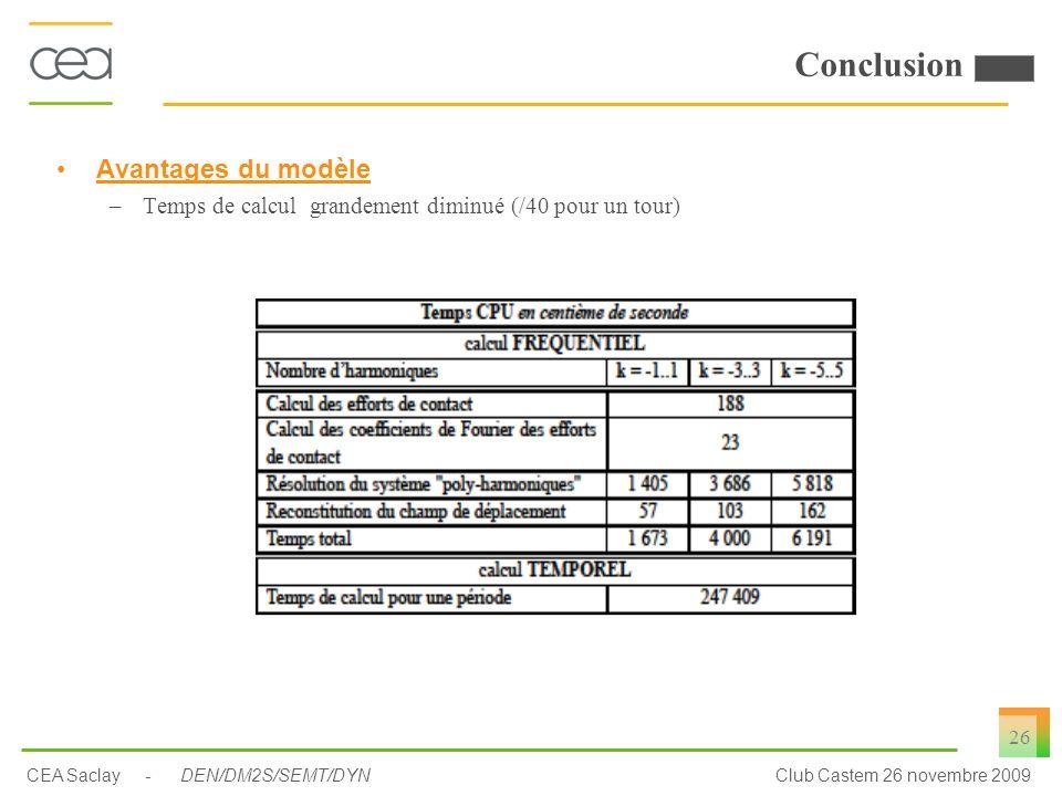 Club Castem 26 novembre 2009CEA Saclay - DEN/DM2S/SEMT/DYN 26 Conclusion Avantages du modèle –Temps de calcul grandement diminué (/40 pour un tour) –S