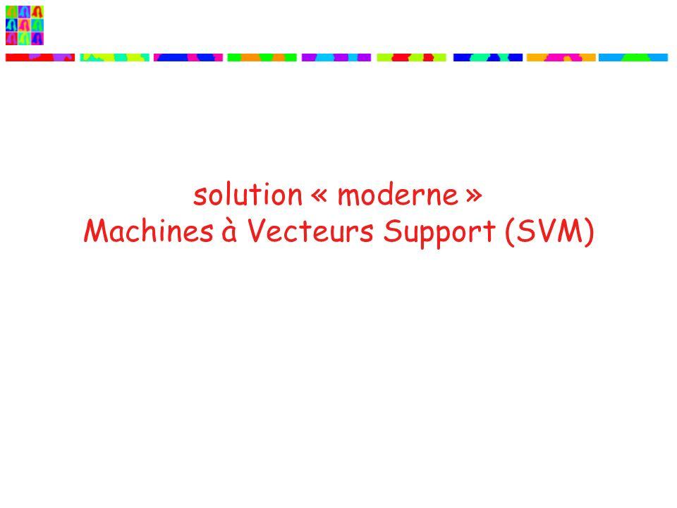 solution « moderne » Machines à Vecteurs Support (SVM)