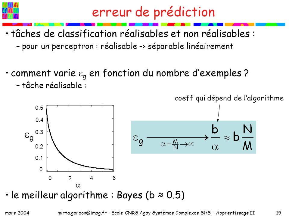 mars 2004mirta.gordon@imag.fr - Ecole CNRS Agay Systèmes Complexes SHS - Apprentissage II15 erreur de prédiction tâches de classification réalisables et non réalisables : –pour un perceptron : réalisable -> séparable linéairement comment varie g en fonction du nombre dexemples .