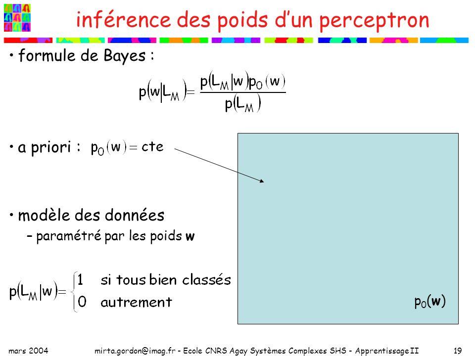mars 2004mirta.gordon@imag.fr - Ecole CNRS Agay Systèmes Complexes SHS - Apprentissage II19 inférence des poids dun perceptron formule de Bayes : a priori : modèle des données –paramétré par les poids w p(w) p0(w)p0(w)