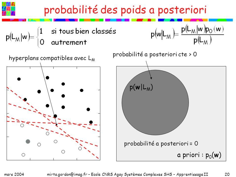 mars 2004mirta.gordon@imag.fr - Ecole CNRS Agay Systèmes Complexes SHS - Apprentissage II20 probabilité des poids a posteriori hyperplans compatibles avec L M probabilité a posteriori cte > 0 p0(w)p0(w) a priori : p 0 (w) p(w|L M ) probabilité a posteriori = 0