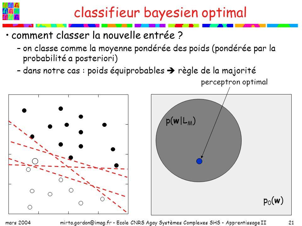 mars 2004mirta.gordon@imag.fr - Ecole CNRS Agay Systèmes Complexes SHS - Apprentissage II21 classifieur bayesien optimal comment classer la nouvelle e