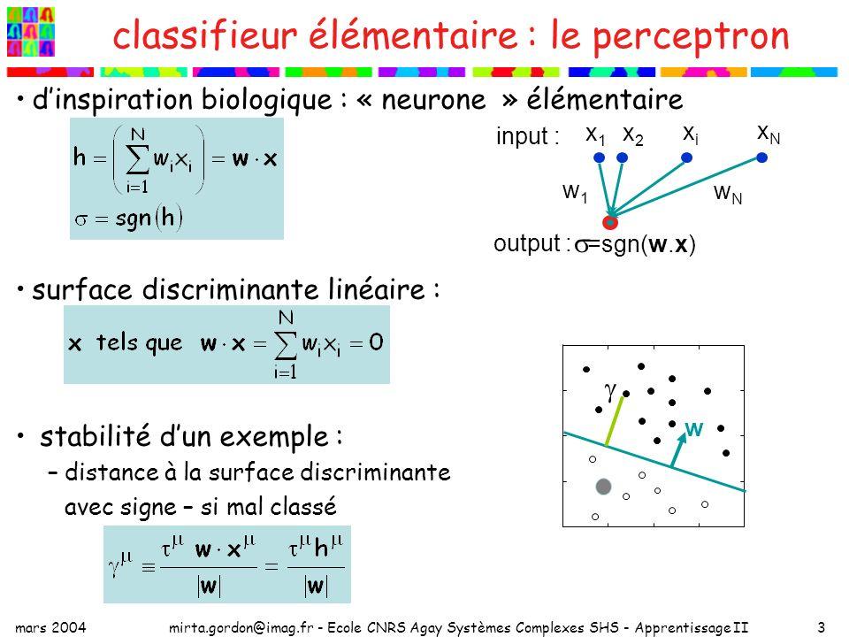 mars 2004mirta.gordon@imag.fr - Ecole CNRS Agay Systèmes Complexes SHS - Apprentissage II3 classifieur élémentaire : le perceptron dinspiration biologique : « neurone » élémentaire surface discriminante linéaire : stabilité dun exemple : –distance à la surface discriminante avec signe – si mal classé x1x1 x2x2 xNxN xixi w1w1 wNwN =sgn(w.x) input : output : w