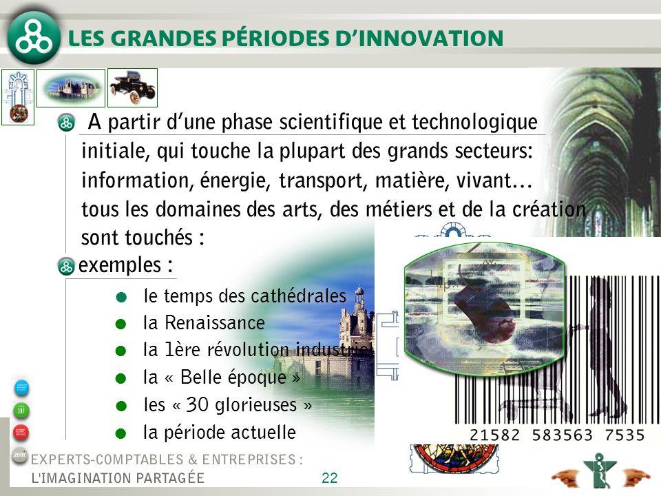 22 LES GRANDES PÉRIODES DINNOVATION l le temps des cathédrales l la Renaissance l la 1ère révolution industrielle l la « Belle époque » l les « 30 glo