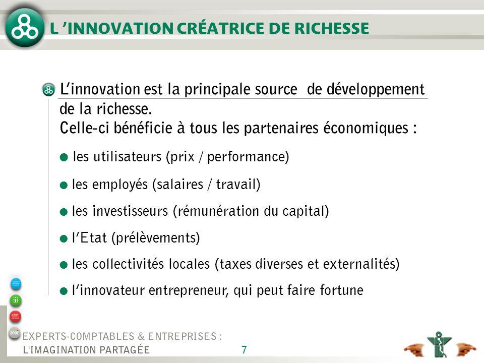 7 L INNOVATION CRÉATRICE DE RICHESSE Linnovation est la principale source de développement de la richesse. Celle-ci bénéficie à tous les partenaires é
