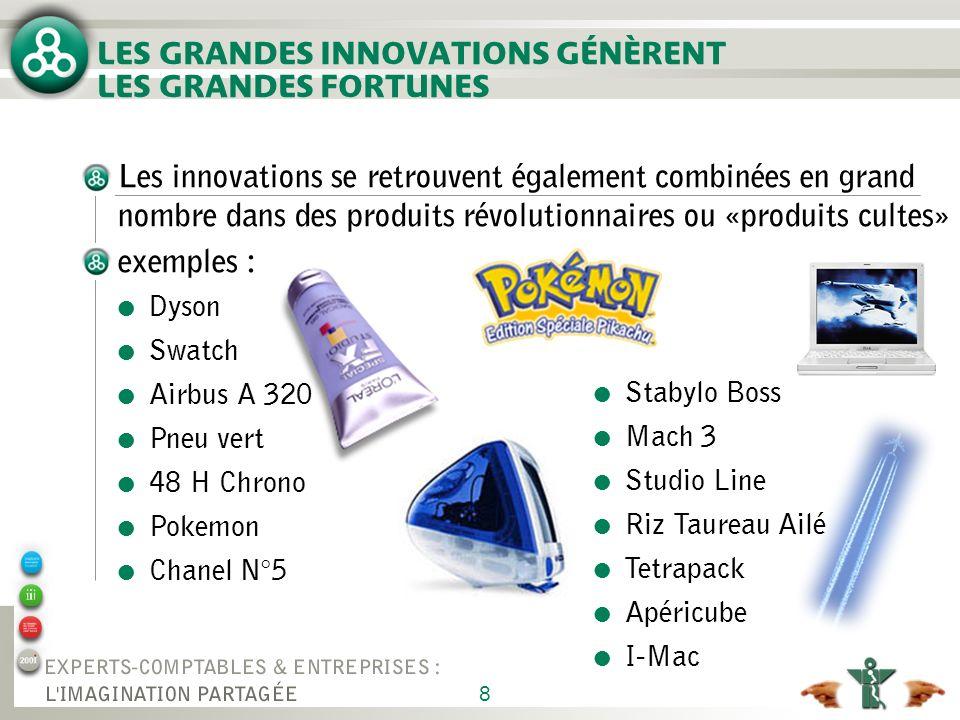 8 LES GRANDES INNOVATIONS GÉNÈRENT LES GRANDES FORTUNES Les innovations se retrouvent également combinées en grand nombre dans des produits révolution