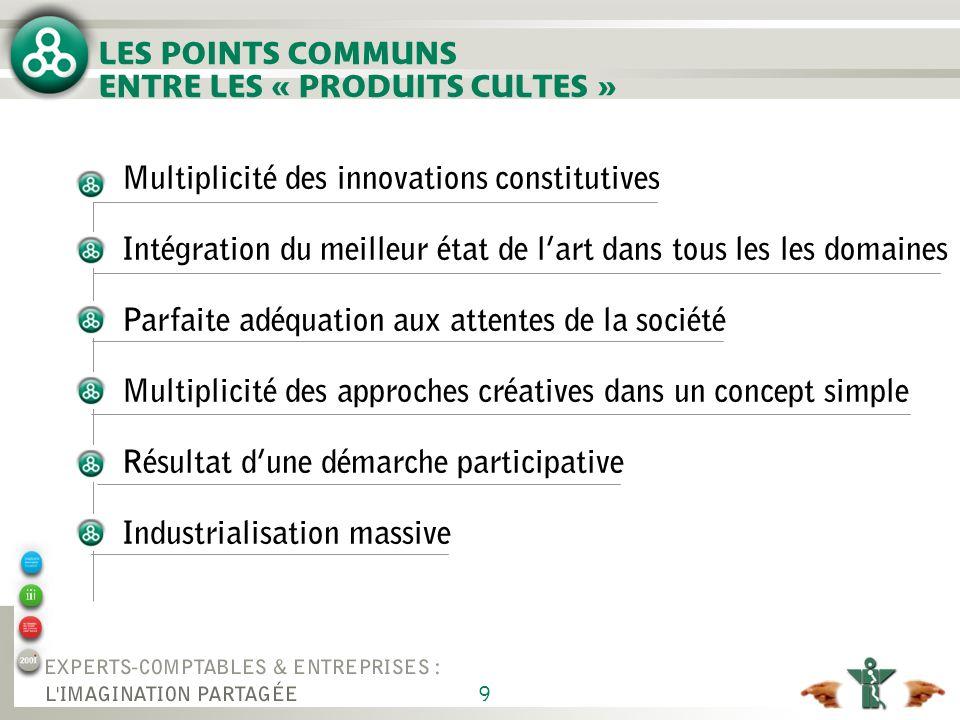 9 LES POINTS COMMUNS ENTRE LES « PRODUITS CULTES » Multiplicité des innovations constitutives Intégration du meilleur état de lart dans tous les les d