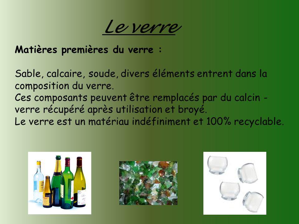 Le verre Matières premières du verre : Sable, calcaire, soude, divers éléments entrent dans la composition du verre. Ces composants peuvent être rempl