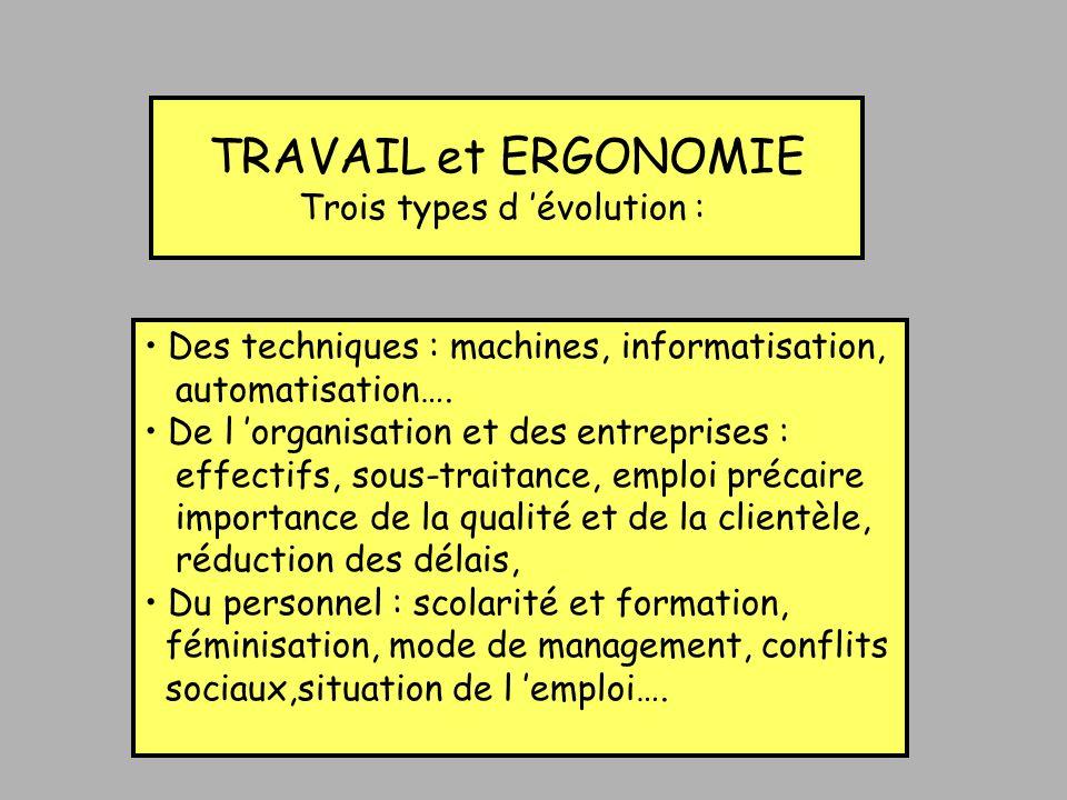 TRAVAIL et ERGONOMIE Trois types d évolution : Des techniques : machines, informatisation, automatisation…. De l organisation et des entreprises : eff