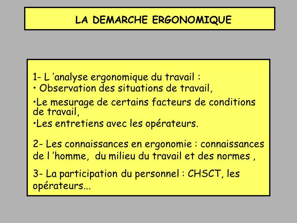 LA DEMARCHE ERGONOMIQUE 1- L analyse ergonomique du travail : Observation des situations de travail, Le mesurage de certains facteurs de conditions de