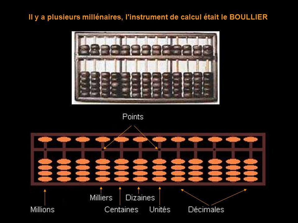 Il y a plusieurs millénaires, l instrument de calcul était le BOULLIER