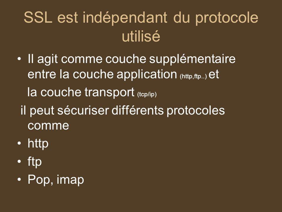 SSL est indépendant du protocole utilisé Il agit comme couche supplémentaire entre la couche application (http,ftp..) et la couche transport (tcp/ip)