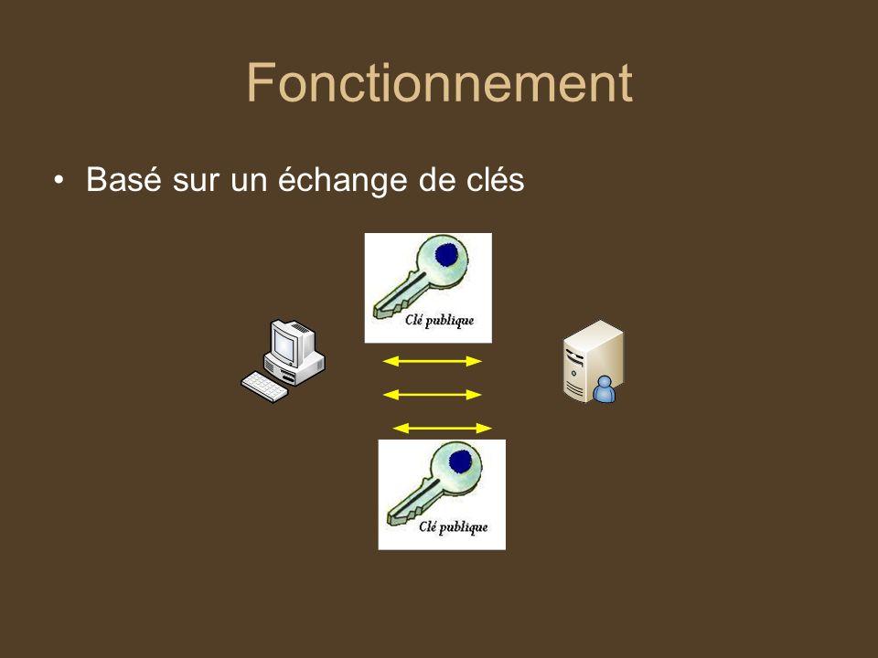 Utilisation dune clé privé (clé de session) Pour que les transactions soit plus rapide il sera utilisée une clé privé.