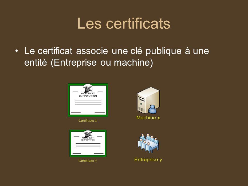 Les certificats Le certificat associe une clé publique à une entité (Entreprise ou machine)