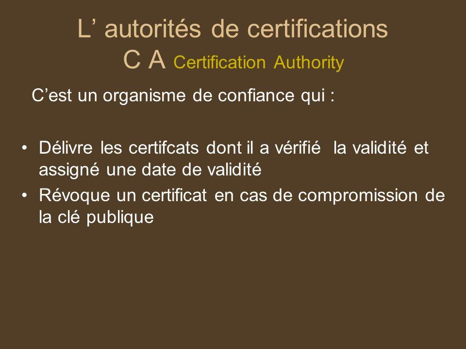 L autorités de certifications C A Certification Authority Cest un organisme de confiance qui : Délivre les certifcats dont il a vérifié la validité et