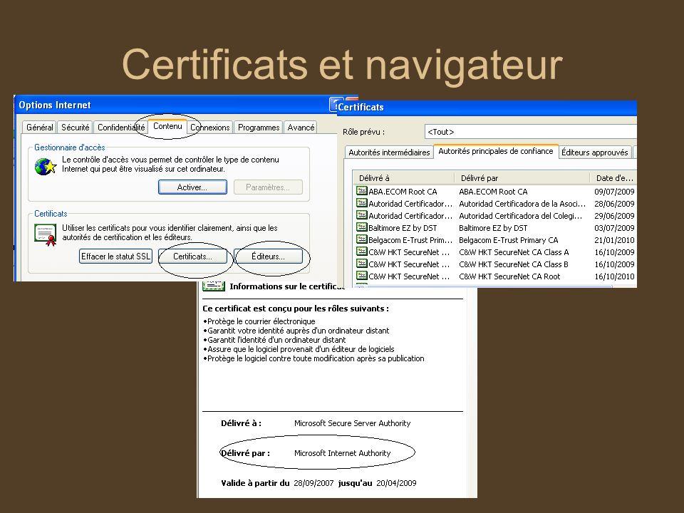 Certificats et navigateur