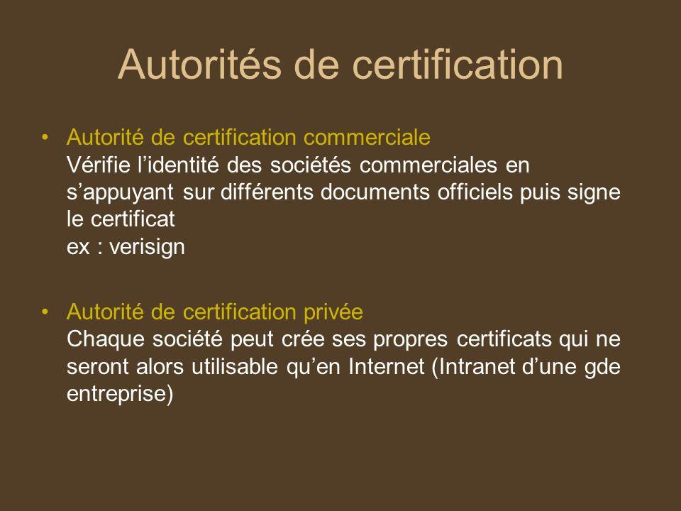 Autorités de certification Autorité de certification commerciale Vérifie lidentité des sociétés commerciales en sappuyant sur différents documents off