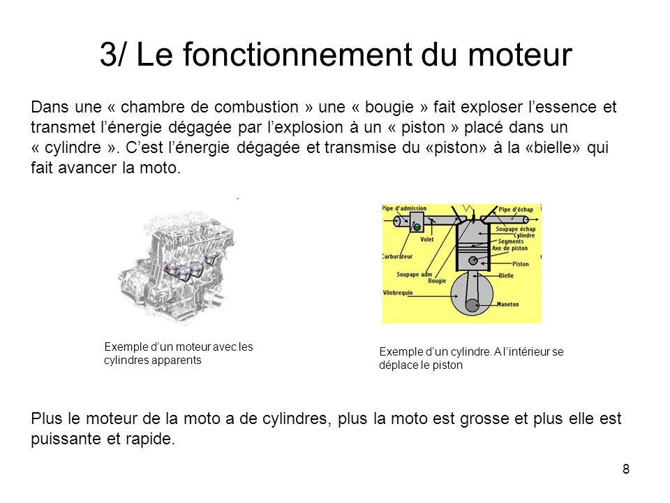 8 3/ Le fonctionnement du moteur Exemple dun moteur avec les cylindres apparents Exemple dun cylindre.