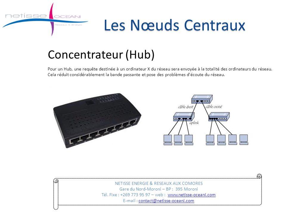 Concentrateur (Hub) NETISSE ENERGIE & RESEAUX AUX COMORES Gare du Nord-Moroni – BP : 395 Moroni Tél. Fixe : +269 773 95 97 – web : www.netisse-oceani.