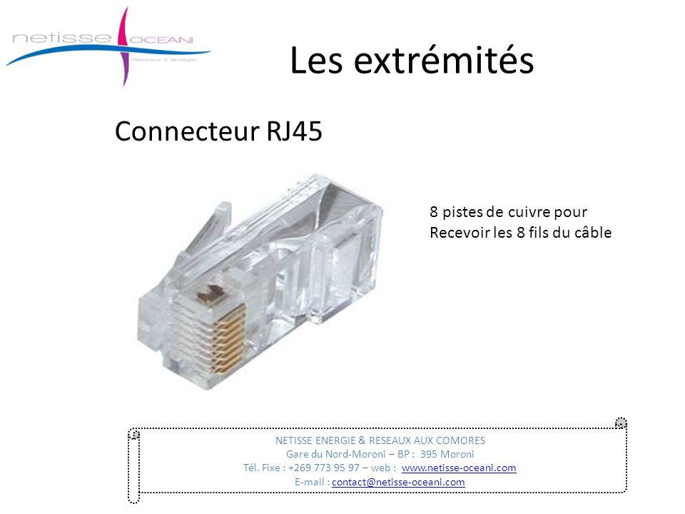 Les extrémités Connecteur RJ45 NETISSE ENERGIE & RESEAUX AUX COMORES Gare du Nord-Moroni – BP : 395 Moroni Tél. Fixe : +269 773 95 97 – web : www.neti