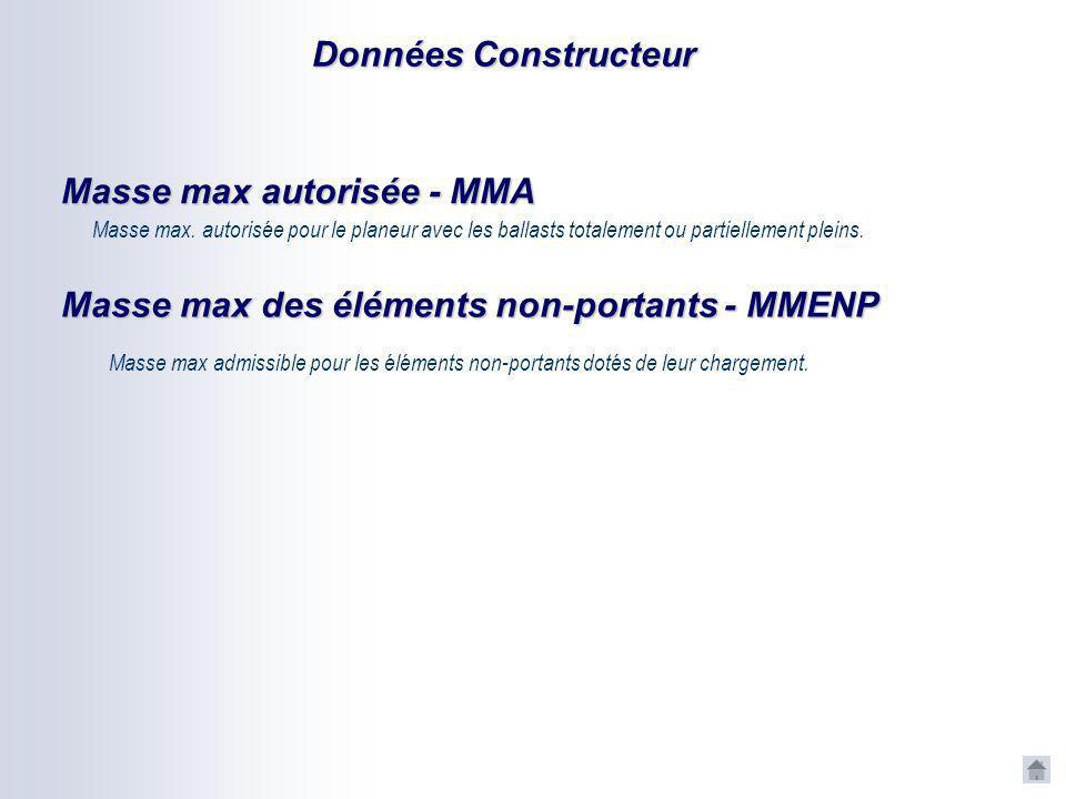 Masse à vide équipé - MVE Masse de la cellule complète + Masse de linstrumentation standard + Masse de léquipement optionnel fixe ( radio, batterie…)