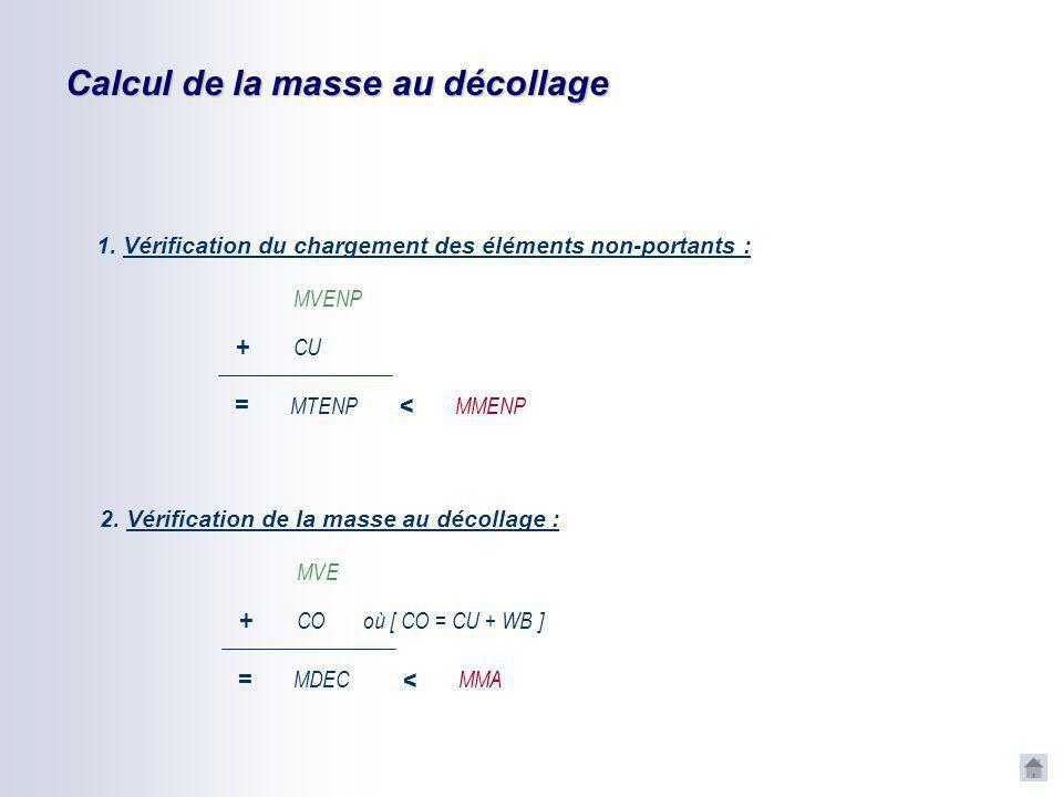 Posons le problème… On connaît : la masse max. autorisée pour le planeur complet (MMA) la masse max. des éléments non-portants (MMENP) la masse à vide