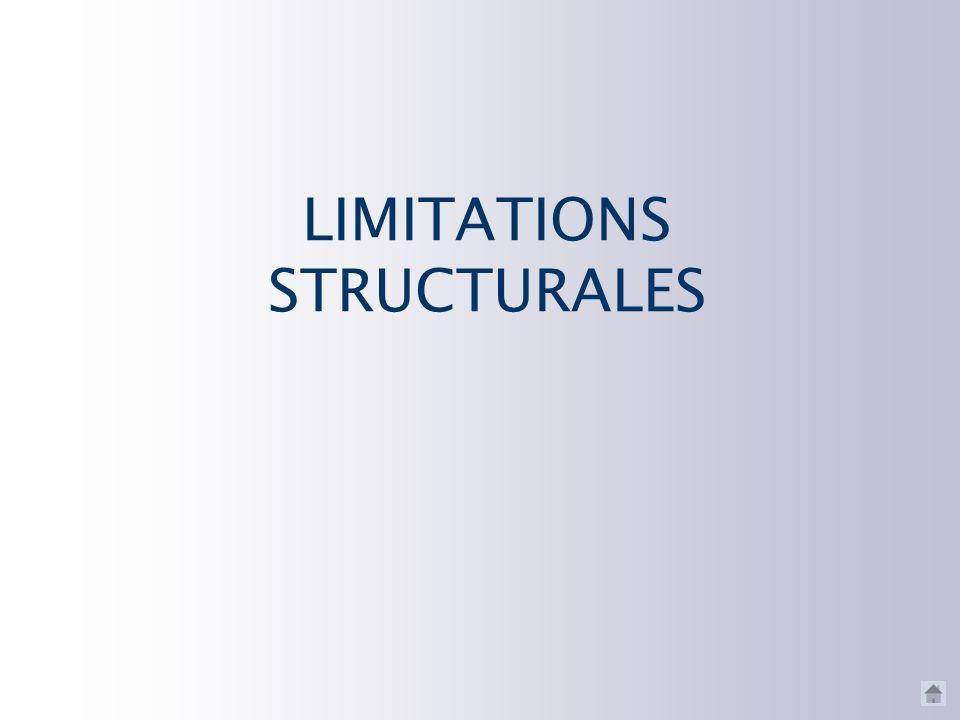 LIMITATIONS STRUCTURALES
