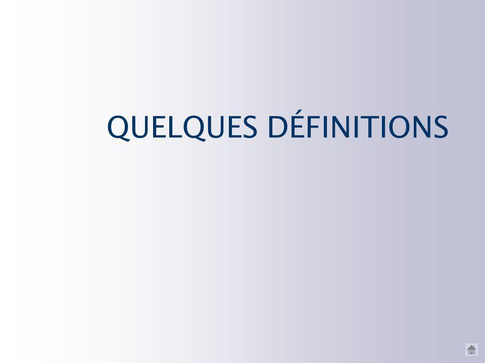 Mesure des distances des appuis Ce qui nous donne après mesures: A: distance de la référence à P1 D: distance de P1 à P2