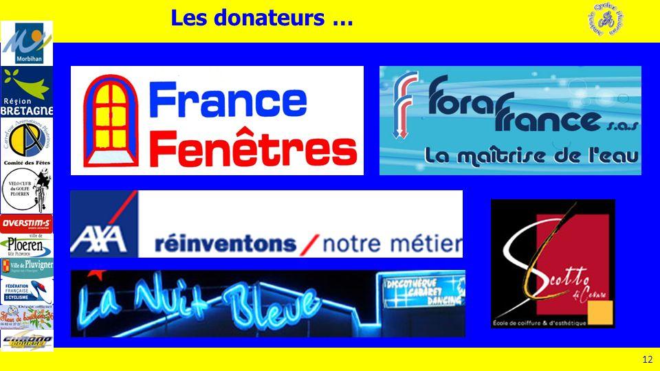 12 Assemblée Générale de lAmicale des Cyclos de Ploëren 12 Les donateurs …