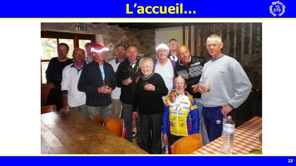 23 Laccueil… 23