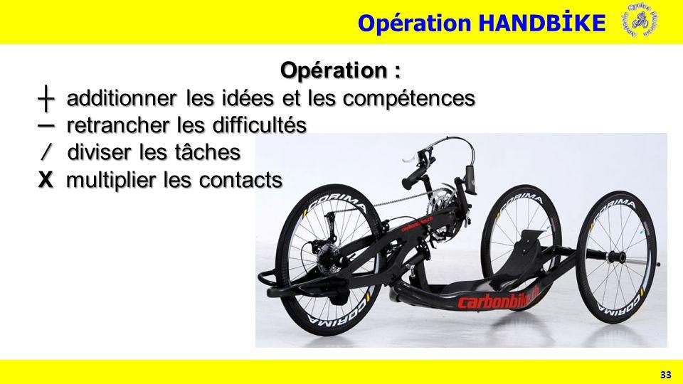 33 Opération HANDB İKE 33 Opération : additionner les idées et les compétences retrancher les difficultés diviser les tâches X multiplier les contacts