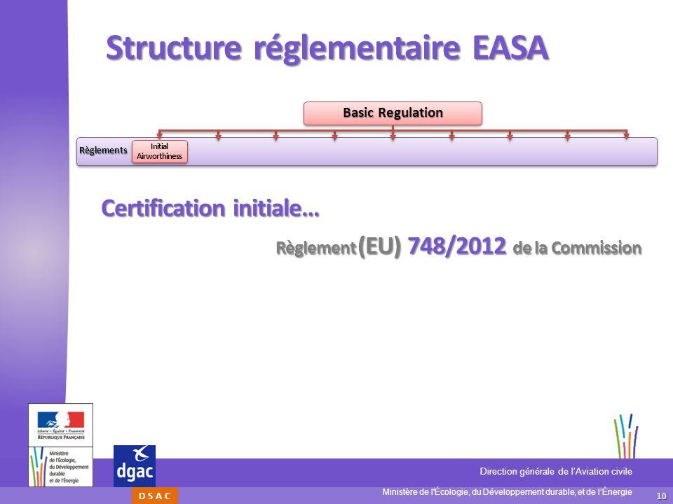 10 Ministère de l'Écologie, du Développement durable, et de lÉnergie Direction générale de lAviation civile D S A C Structure réglementaire EASA Règle