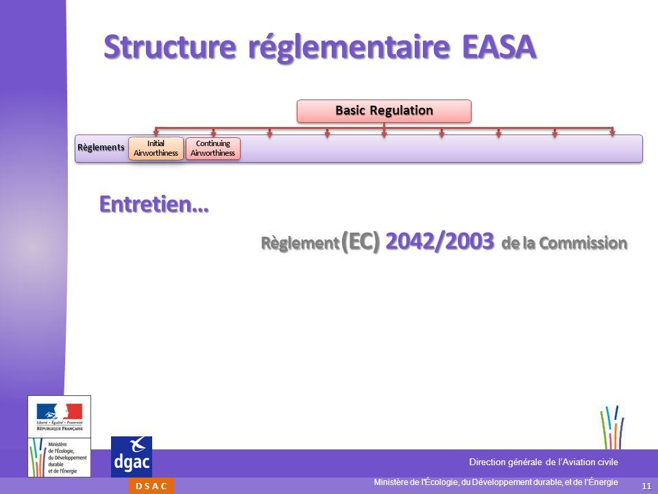 11 Ministère de l'Écologie, du Développement durable, et de lÉnergie Direction générale de lAviation civile D S A C Structure réglementaire EASA Règle