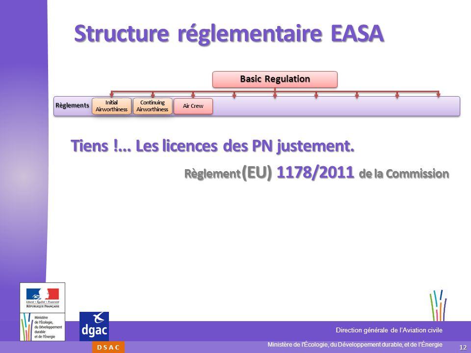 12 Ministère de l'Écologie, du Développement durable, et de lÉnergie Direction générale de lAviation civile D S A C Structure réglementaire EASA Règle