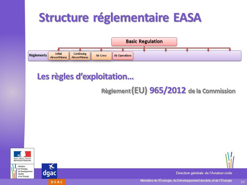 13 Ministère de l'Écologie, du Développement durable, et de lÉnergie Direction générale de lAviation civile D S A C Structure réglementaire EASA Règle