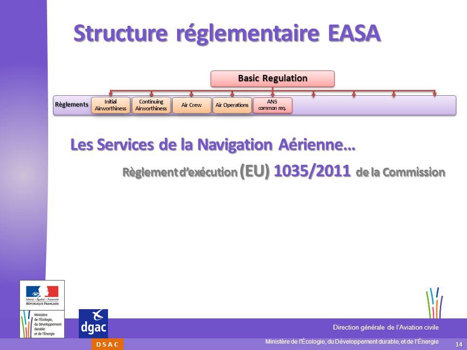 14 Ministère de l'Écologie, du Développement durable, et de lÉnergie Direction générale de lAviation civile D S A C Structure réglementaire EASA Règle