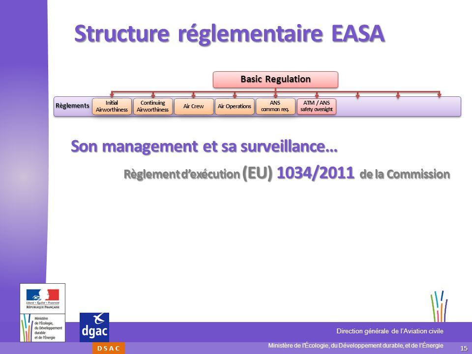 15 Ministère de l'Écologie, du Développement durable, et de lÉnergie Direction générale de lAviation civile D S A C Structure réglementaire EASA Règle