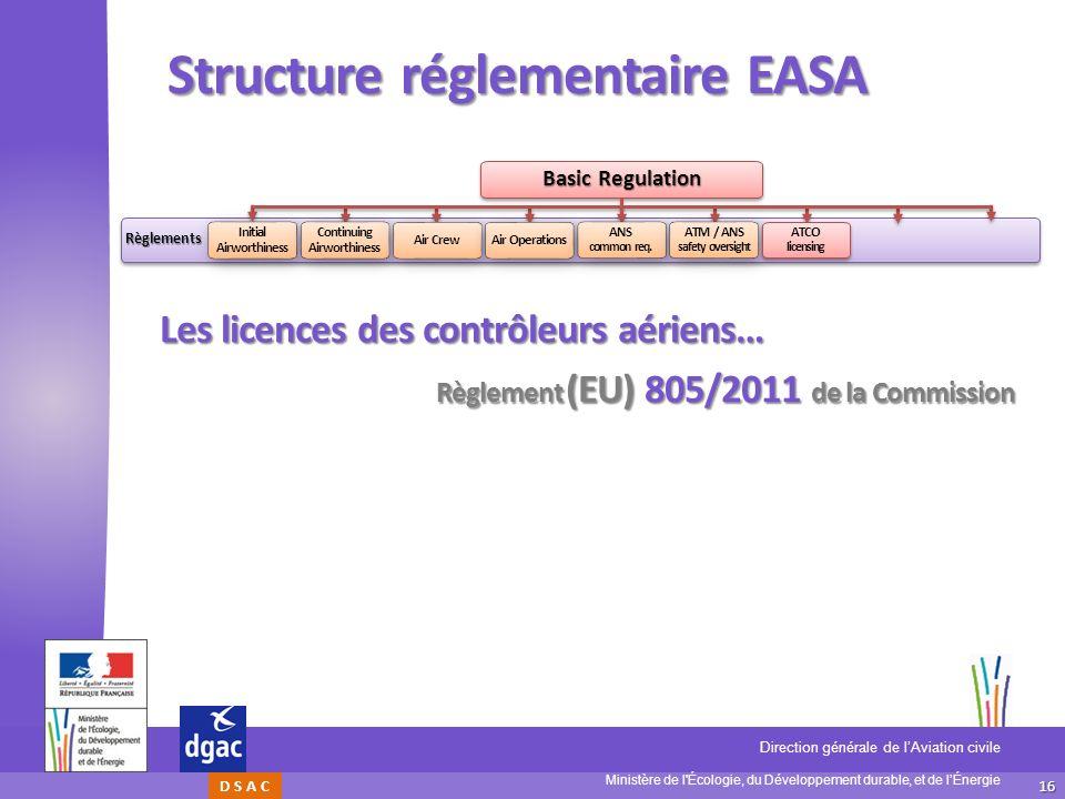 16 Ministère de l'Écologie, du Développement durable, et de lÉnergie Direction générale de lAviation civile D S A C Structure réglementaire EASA Règle