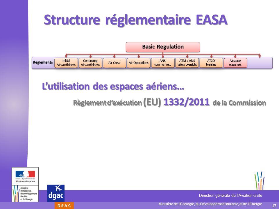 17 Ministère de l'Écologie, du Développement durable, et de lÉnergie Direction générale de lAviation civile D S A C Structure réglementaire EASA Règle