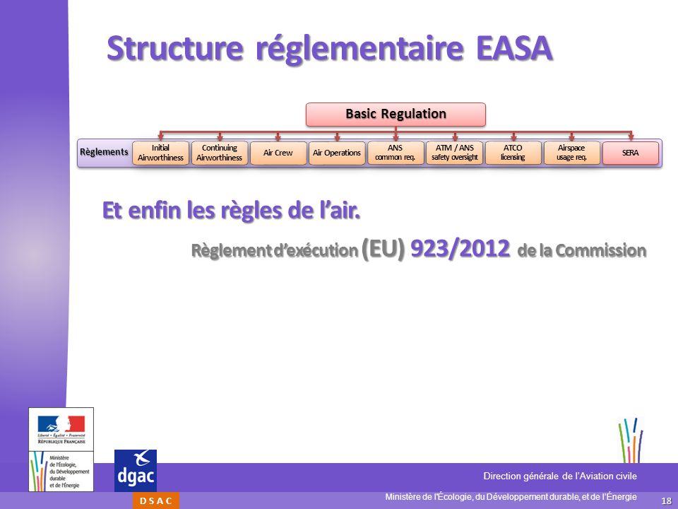 18 Ministère de l'Écologie, du Développement durable, et de lÉnergie Direction générale de lAviation civile D S A C Structure réglementaire EASA Règle